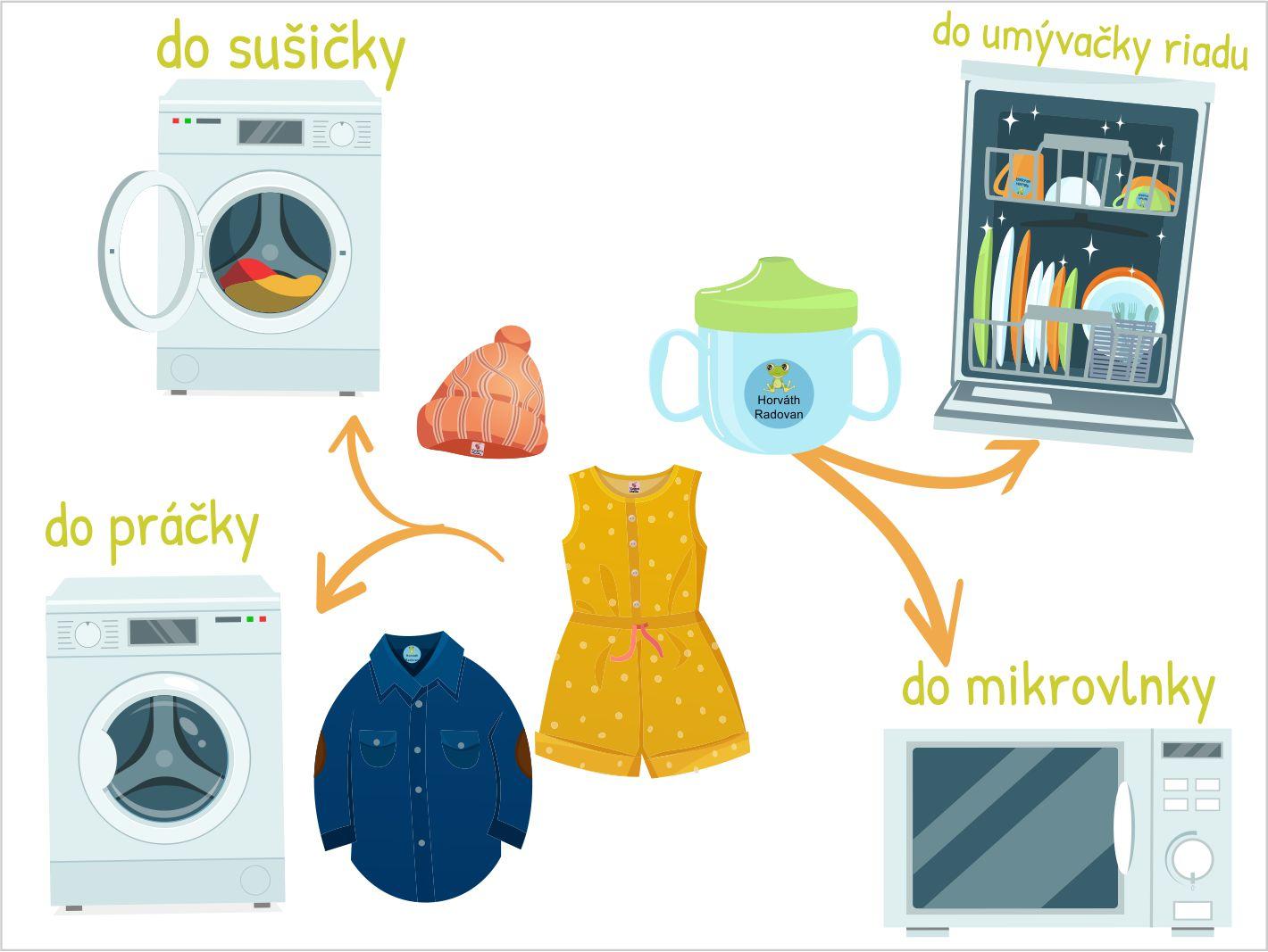 Nálepky na oblečenie - štvorec 1